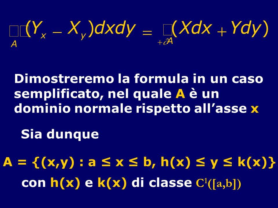 ò òò ( Y - X ) d = + Dimostreremo la formula in un caso