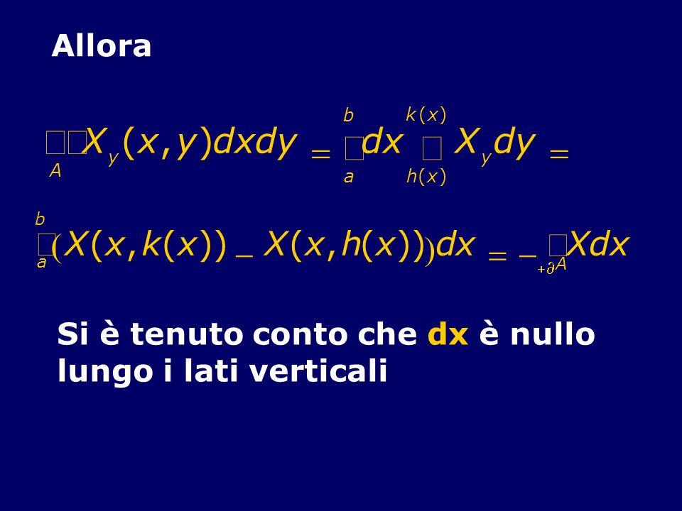 òò ò X ( x , ) d = ò X ( x , k )) - h ) d = Allora