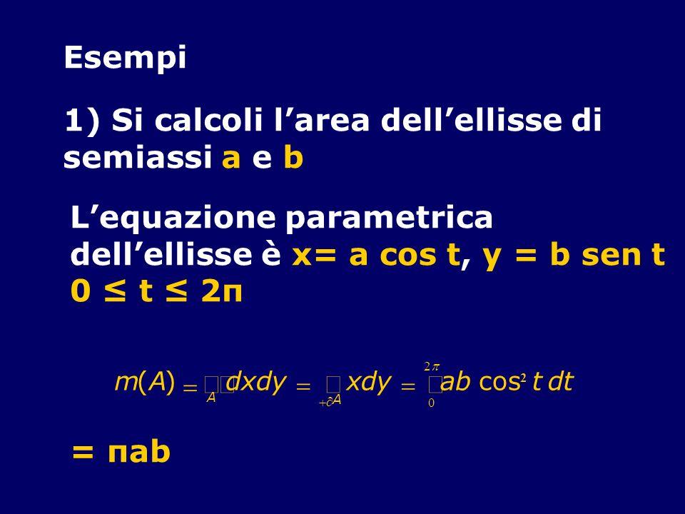 1) Si calcoli l'area dell'ellisse di semiassi a e b