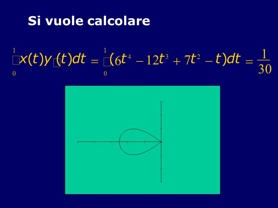 Si vuole calcolare x ( t ) ¢ y d = 6 4 - 12 3 + 7 2 1 30 ò