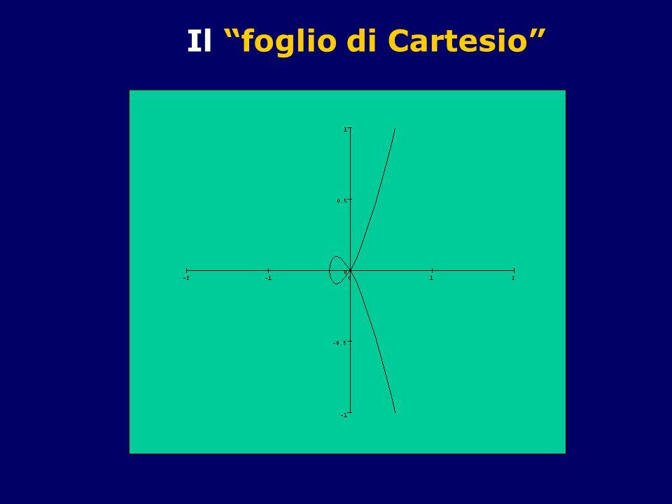Il foglio di Cartesio