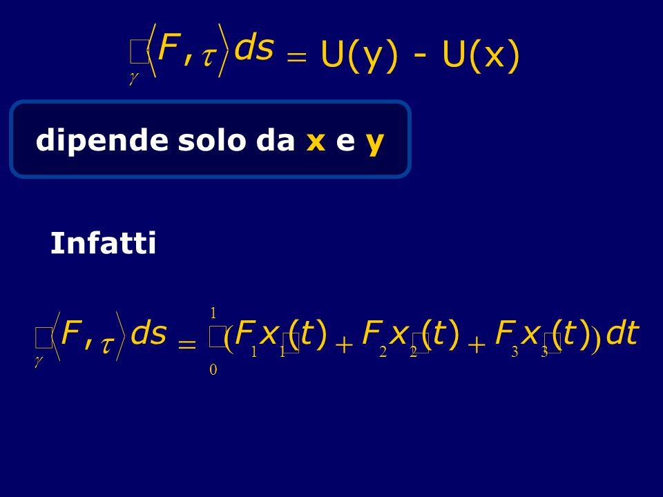 ò F , t d s = U(y) - U(x) ò F , t d s = ¢ x ( ) +