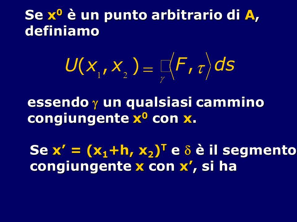 ò U ( x , ) = F t d s Se x0 è un punto arbitrario di A, definiamo
