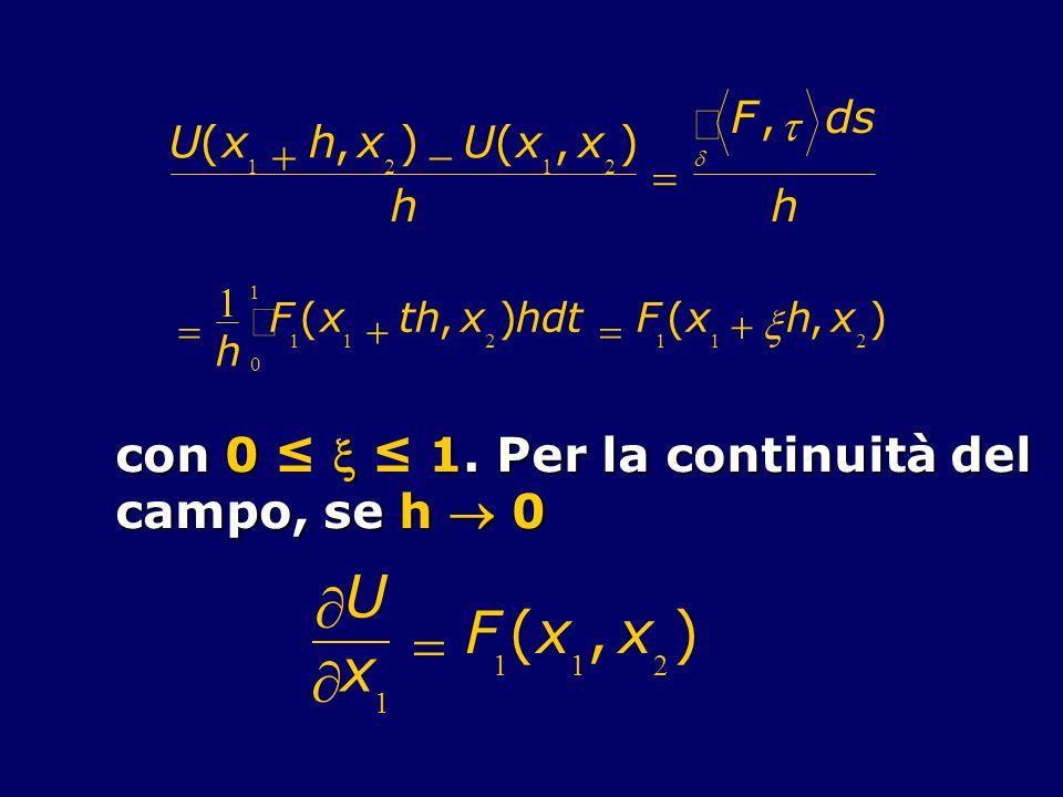 ¶ U x = F ( , ) con 0 ≤  ≤ 1. Per la continuità del campo, se h  0 ò