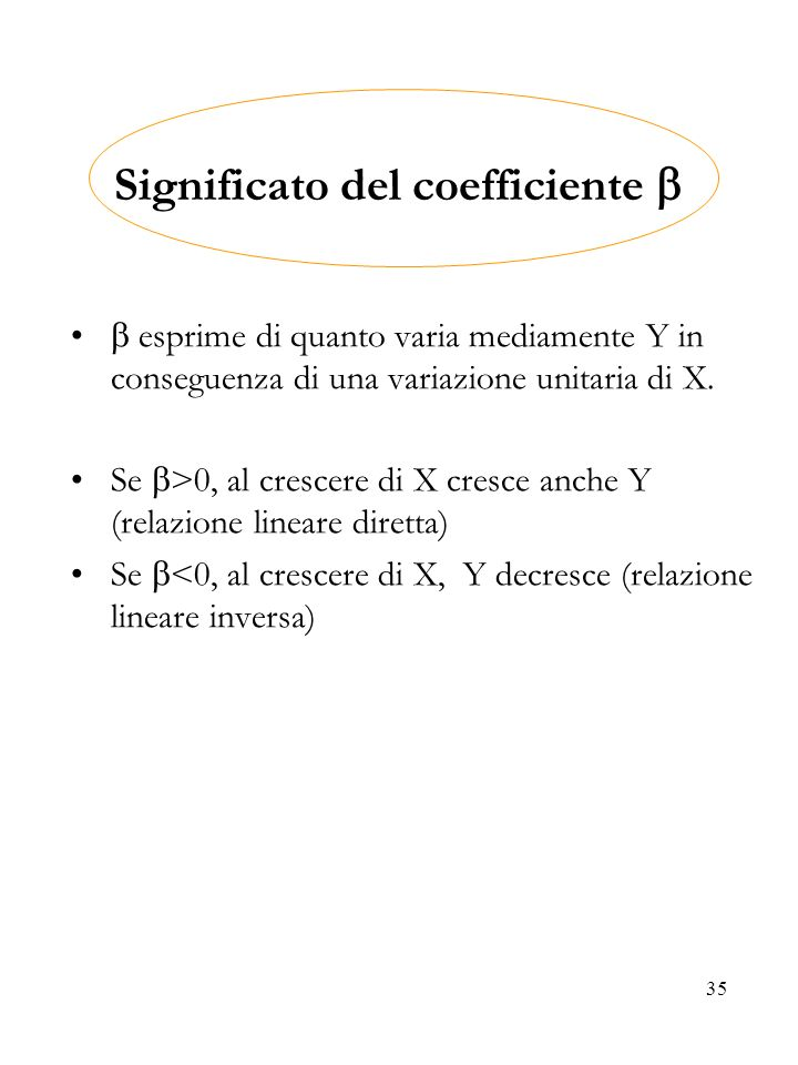 Significato del coefficiente 