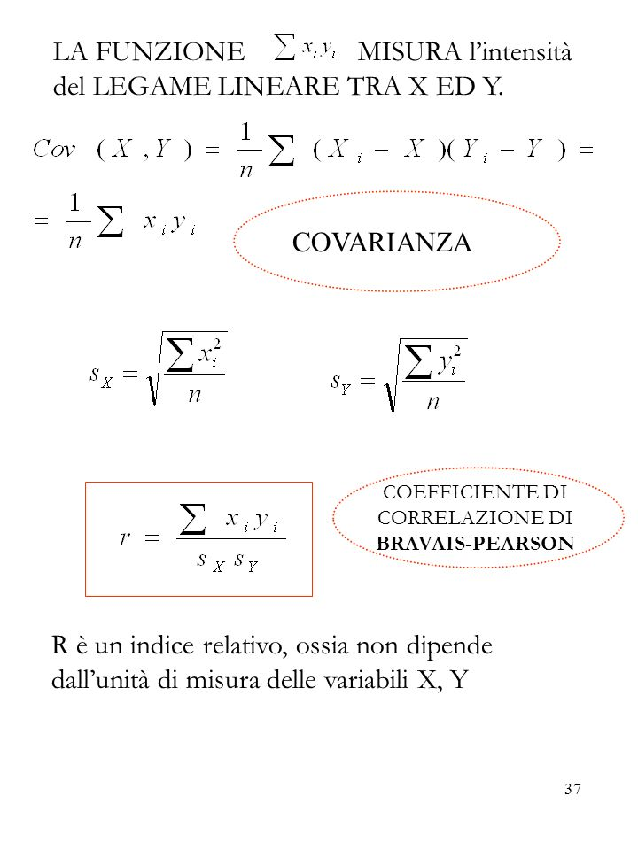 COEFFICIENTE DI CORRELAZIONE DI BRAVAIS-PEARSON