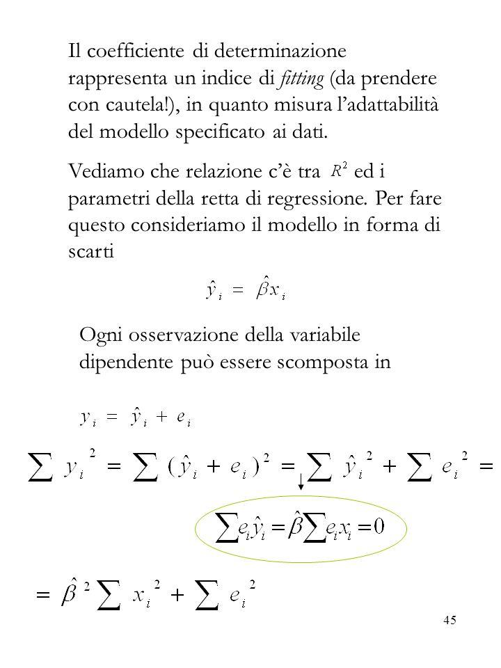 Il coefficiente di determinazione rappresenta un indice di fitting (da prendere con cautela!), in quanto misura l'adattabilità del modello specificato ai dati.