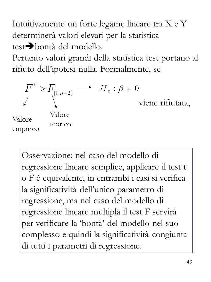 Intuitivamente un forte legame lineare tra X e Y determinerà valori elevati per la statistica testbontà del modello. Pertanto valori grandi della statistica test portano al rifiuto dell'ipotesi nulla. Formalmente, se