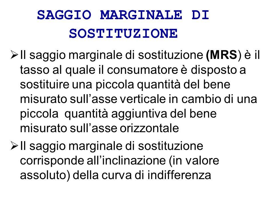 SAGGIO MARGINALE DI SOSTITUZIONE