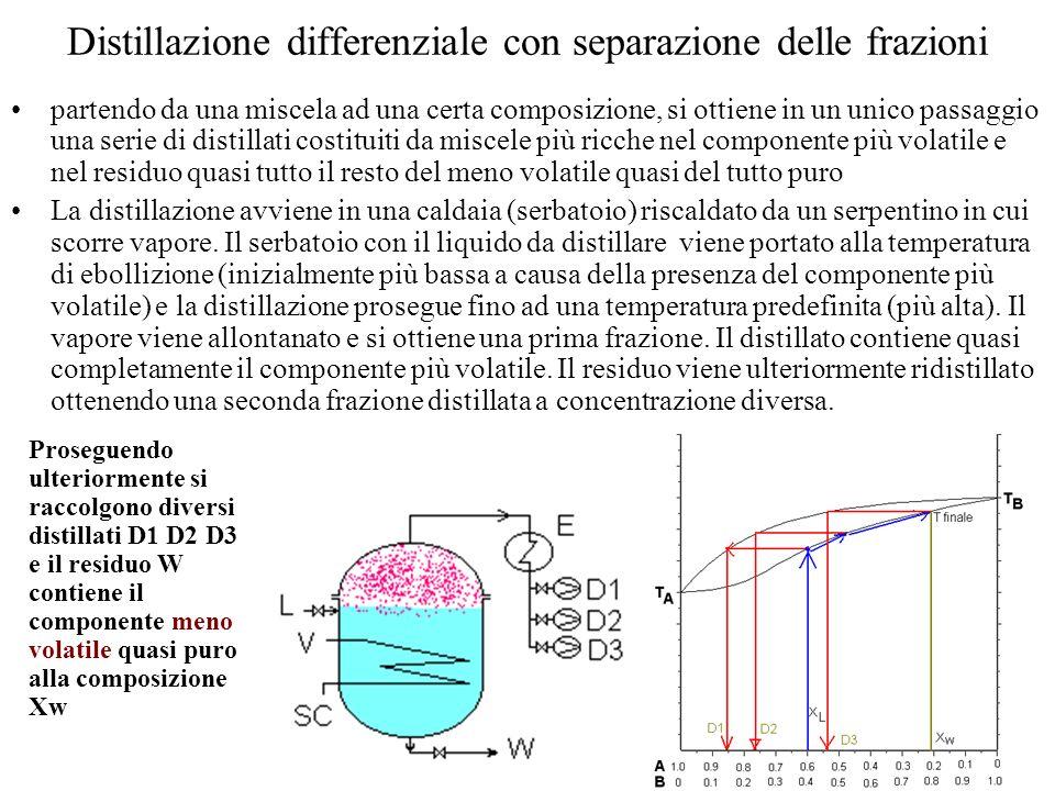 Distillazione differenziale con separazione delle frazioni