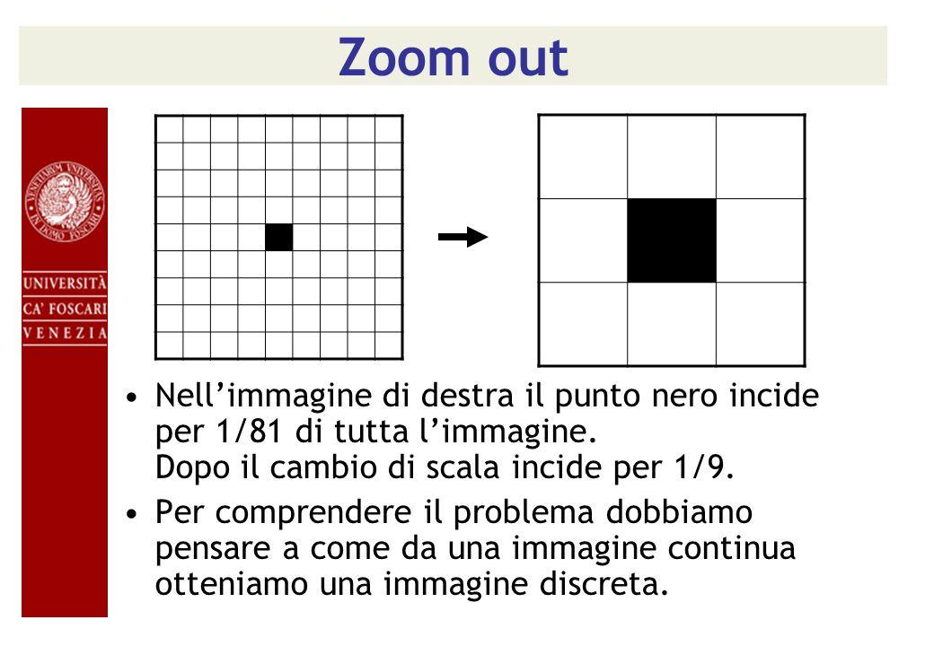 Zoom outNell'immagine di destra il punto nero incide per 1/81 di tutta l'immagine. Dopo il cambio di scala incide per 1/9.