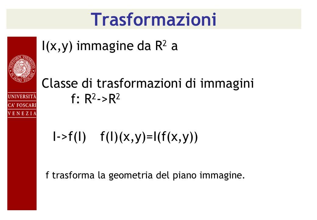 Trasformazioni I(x,y) immagine da R2 a