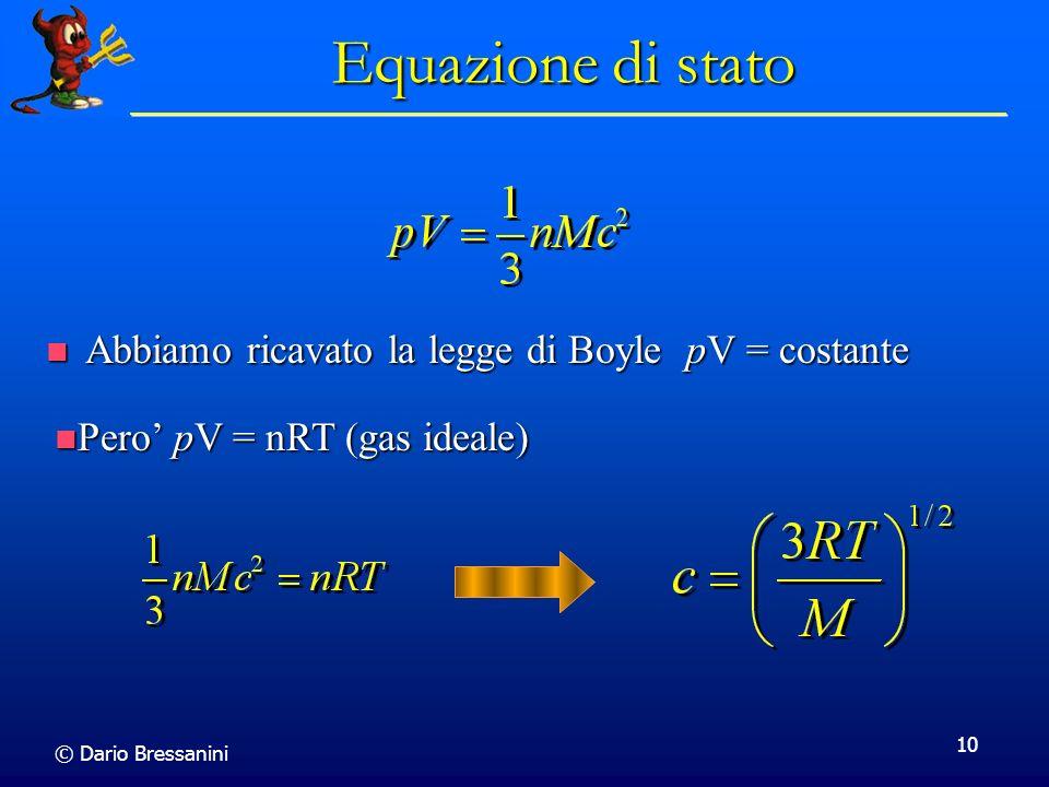 Equazione di stato Abbiamo ricavato la legge di Boyle pV = costante