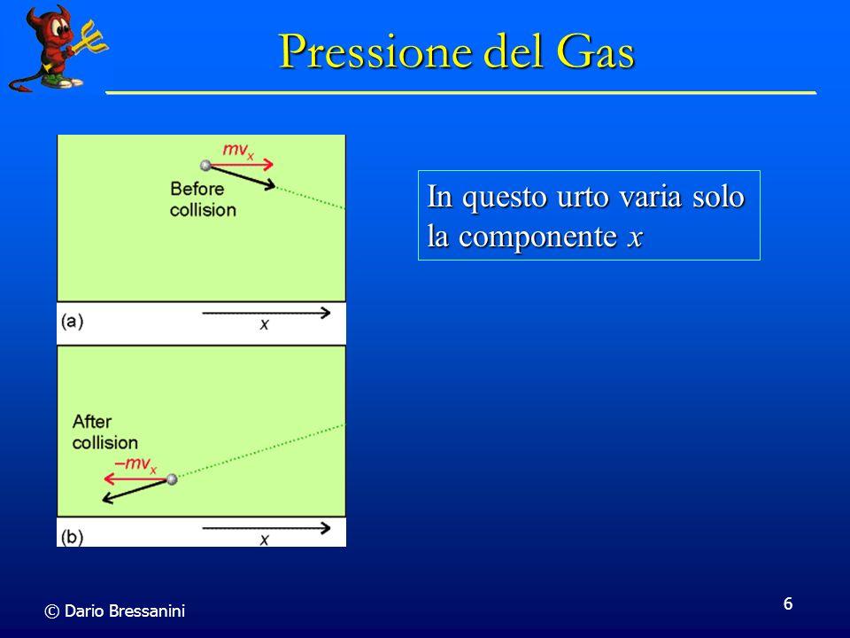 Pressione del Gas In questo urto varia solo la componente x