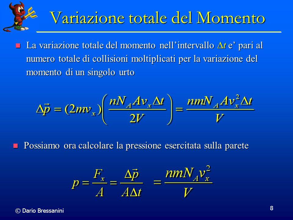 Variazione totale del Momento