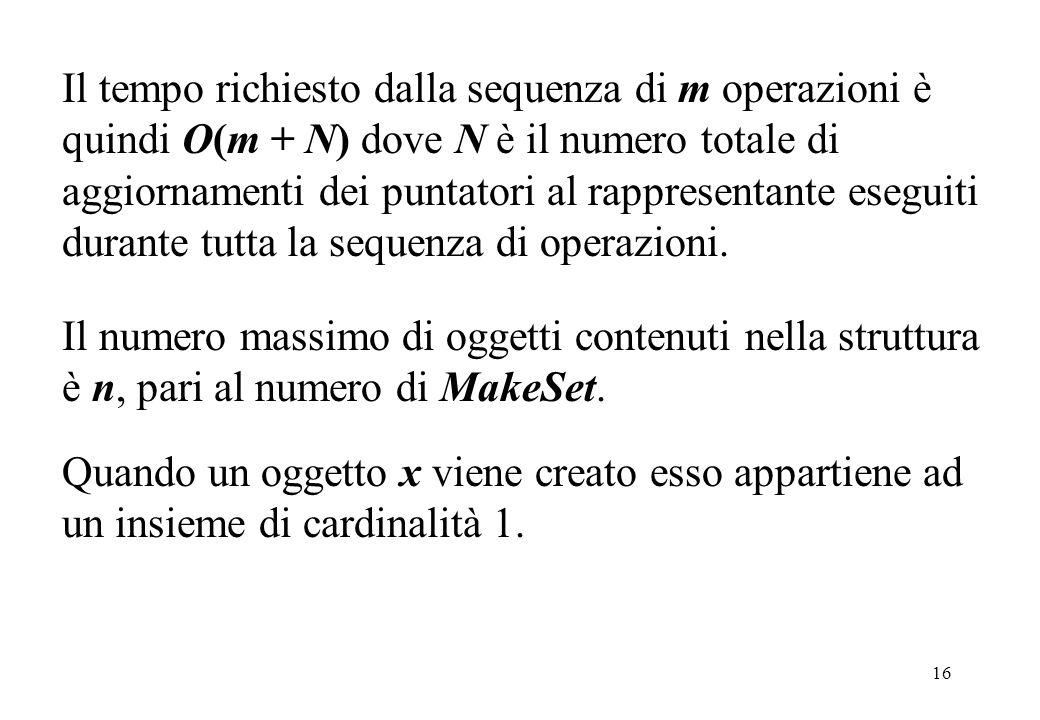 Il tempo richiesto dalla sequenza di m operazioni è quindi O(m + N) dove N è il numero totale di aggiornamenti dei puntatori al rappresentante eseguiti durante tutta la sequenza di operazioni.