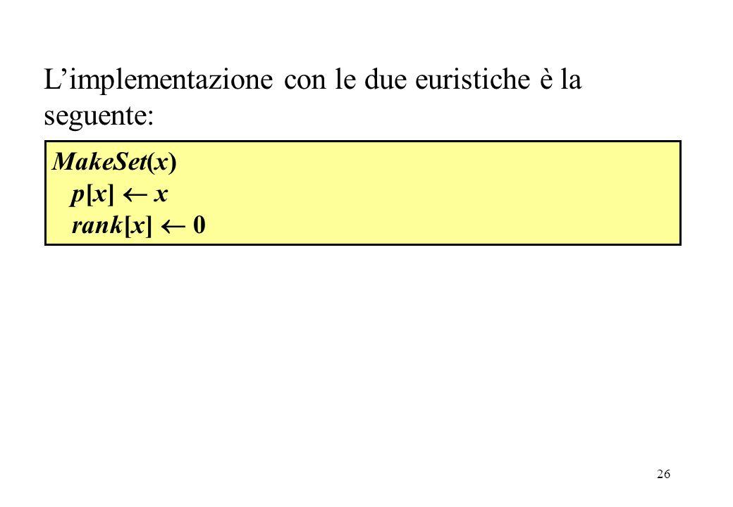 L'implementazione con le due euristiche è la seguente: