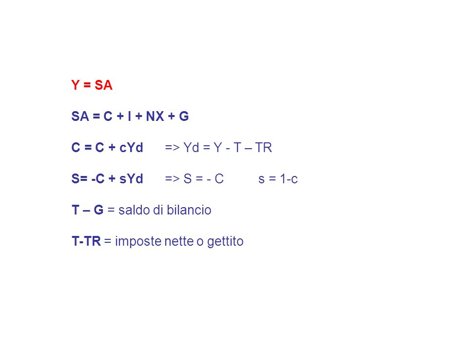 Y = SA SA = C + I + NX + G. C = C + cYd => Yd = Y - T – TR. S= -C + sYd => S = - C s = 1-c. T – G = saldo di bilancio.
