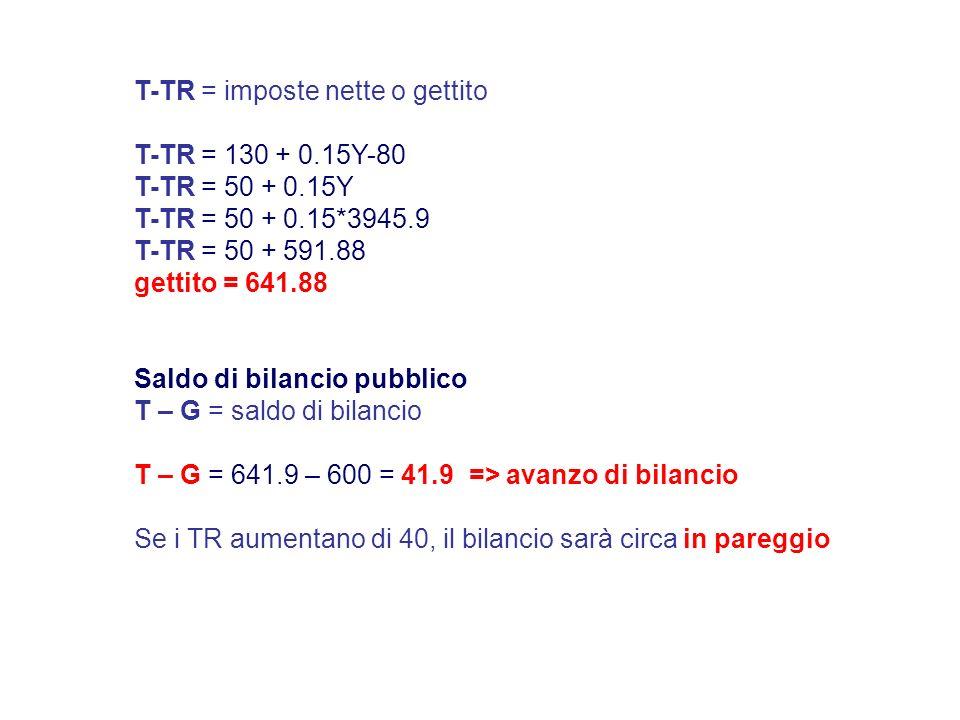 T-TR = imposte nette o gettito