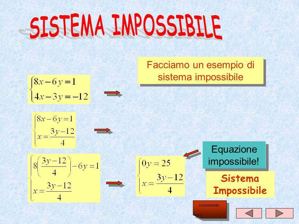SISTEMA IMPOSSIBILE Facciamo un esempio di sistema impossibile