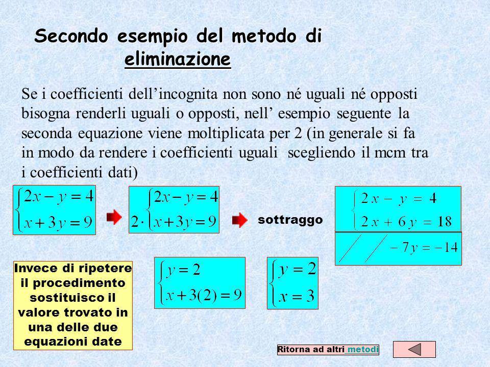 Secondo esempio del metodo di eliminazione