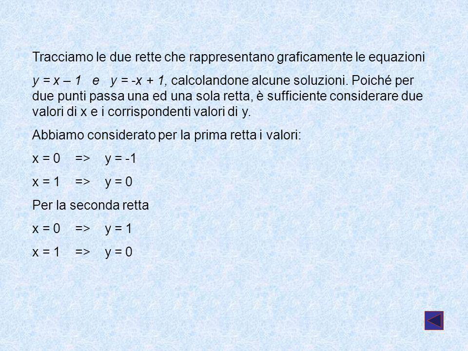 Tracciamo le due rette che rappresentano graficamente le equazioni