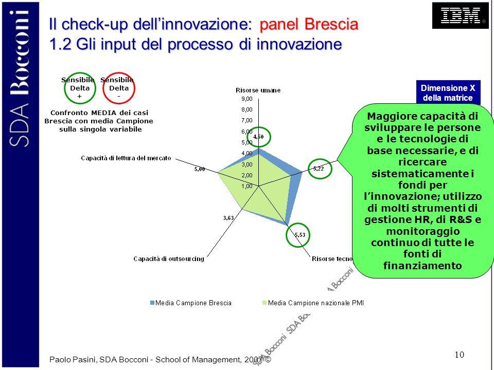 Il check-up dell'innovazione: panel Brescia 1