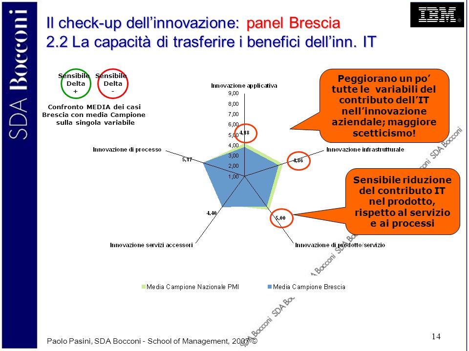 Il check-up dell'innovazione: panel Brescia 2