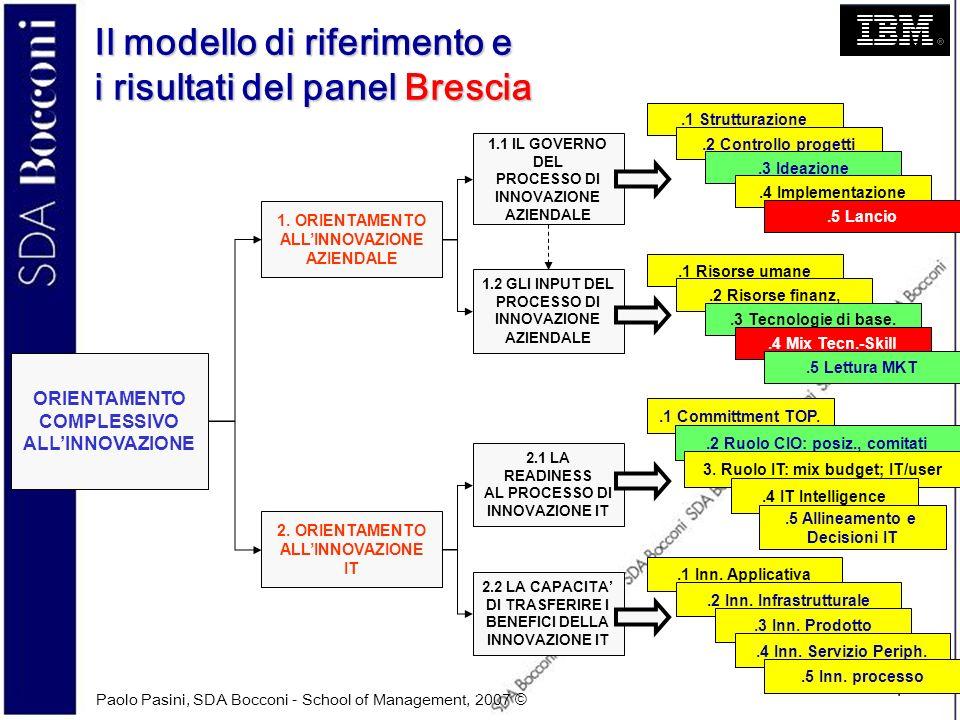 Il modello di riferimento e i risultati del panel Brescia