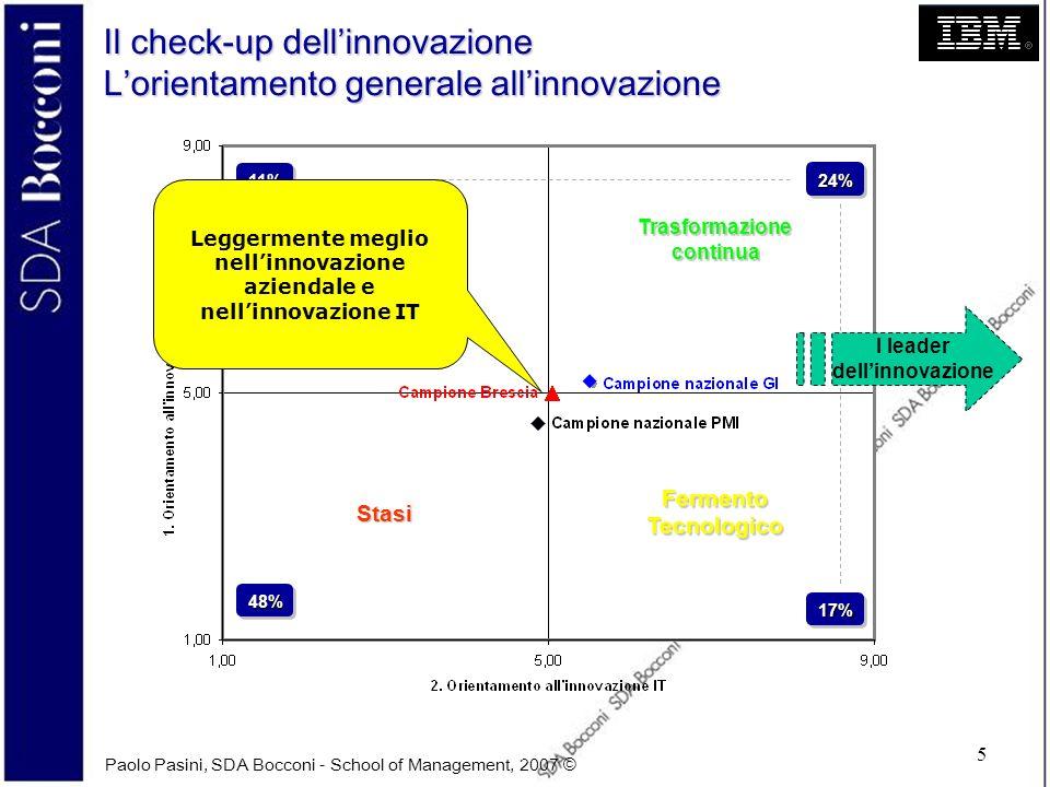 Il check-up dell'innovazione L'orientamento generale all'innovazione
