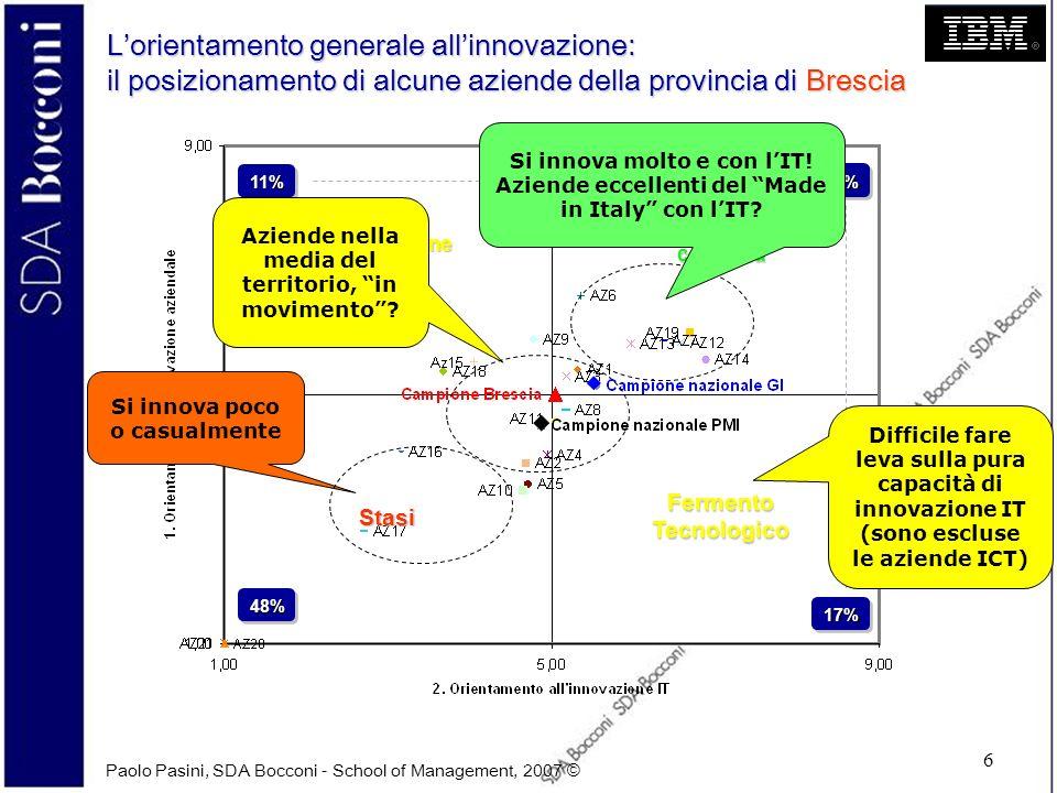 L'orientamento generale all'innovazione: il posizionamento di alcune aziende della provincia di Brescia