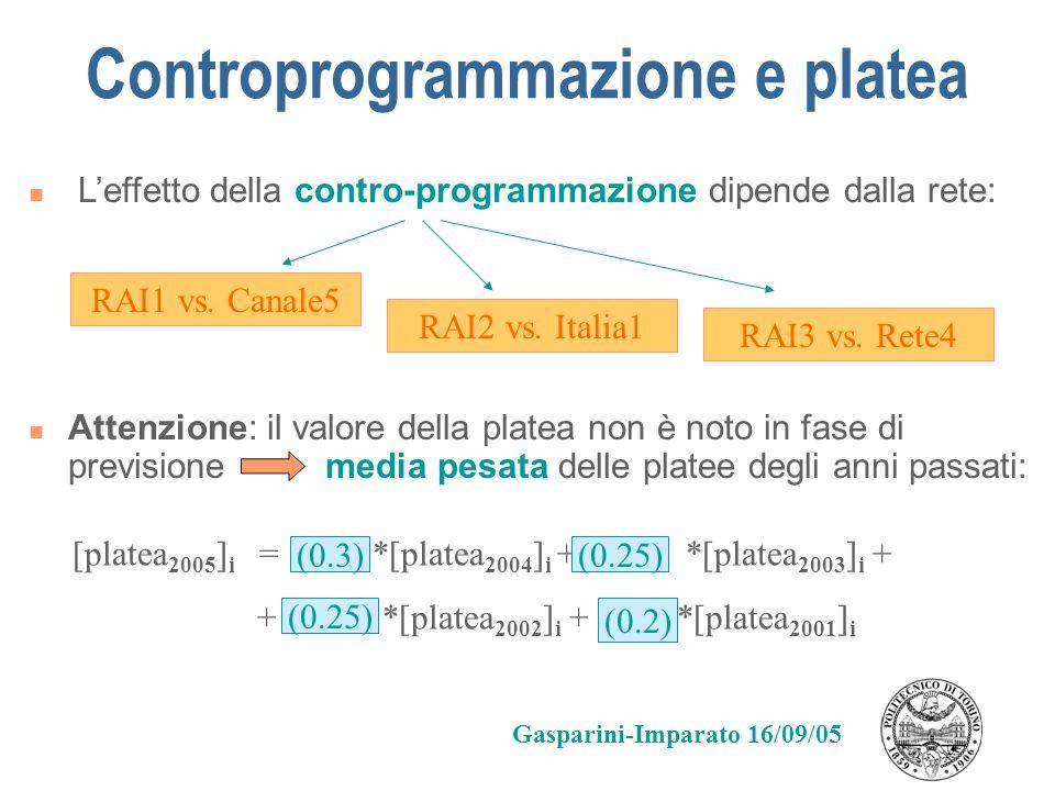 Controprogrammazione e platea