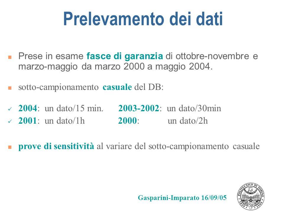 Prelevamento dei dati Prese in esame fasce di garanzia di ottobre-novembre e marzo-maggio da marzo 2000 a maggio 2004.