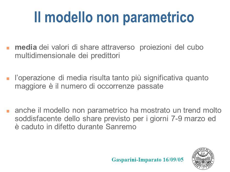 Il modello non parametrico