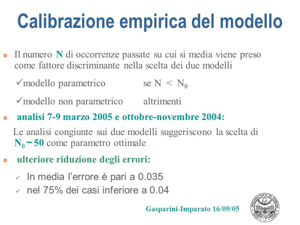 Calibrazione empirica del modello