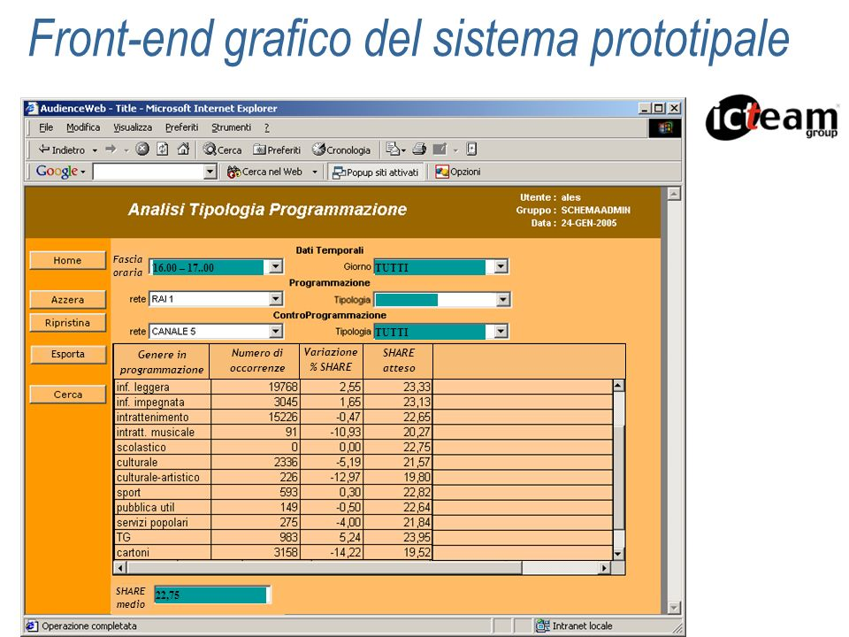 Front-end grafico del sistema prototipale