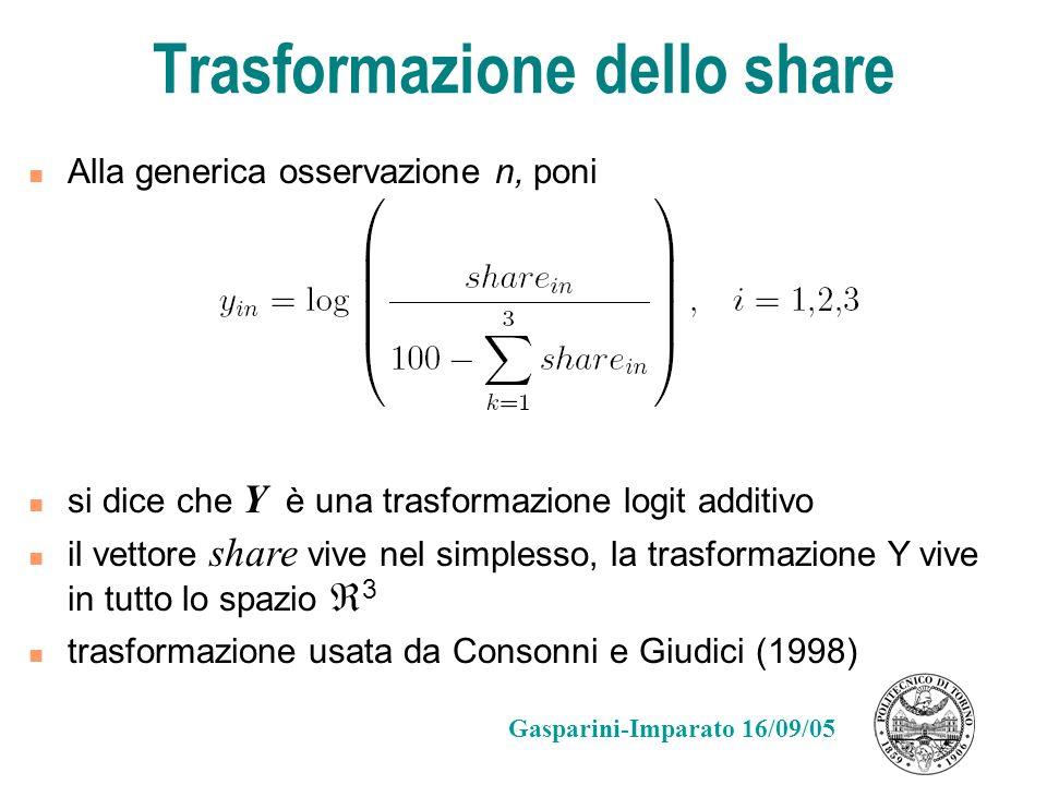 Trasformazione dello share