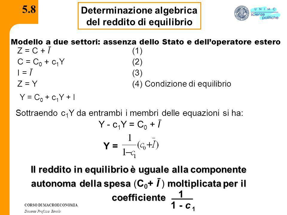 5.8 1 1 - c Determinazione algebrica del reddito di equilibrio Y =