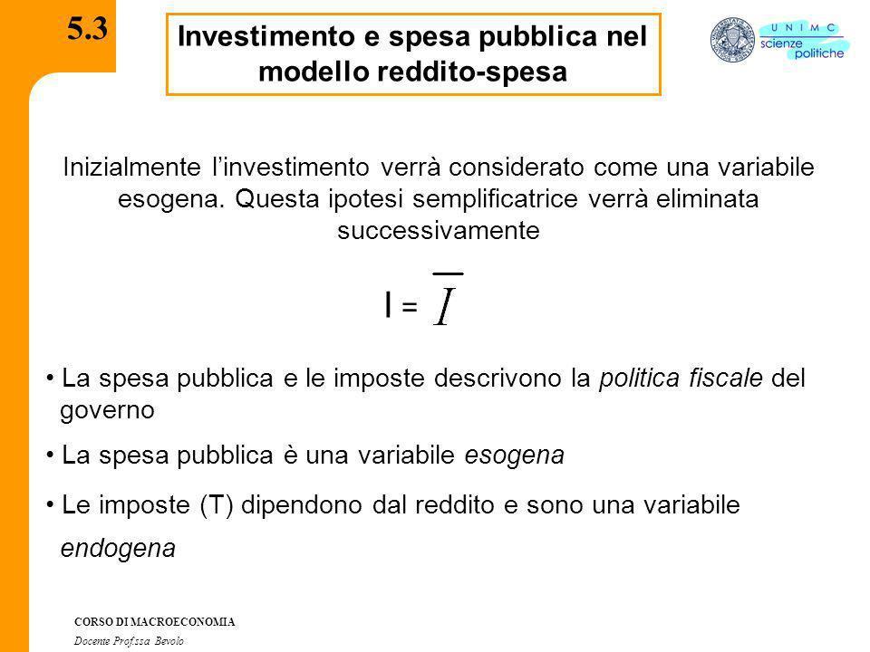 Investimento e spesa pubblica nel modello reddito-spesa