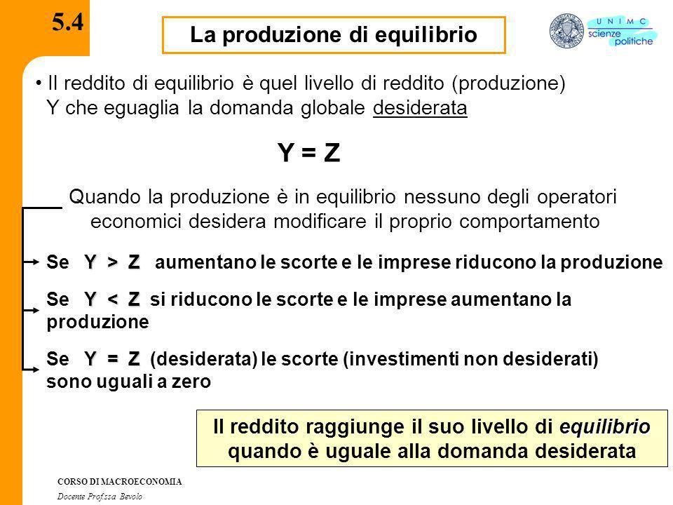 La produzione di equilibrio