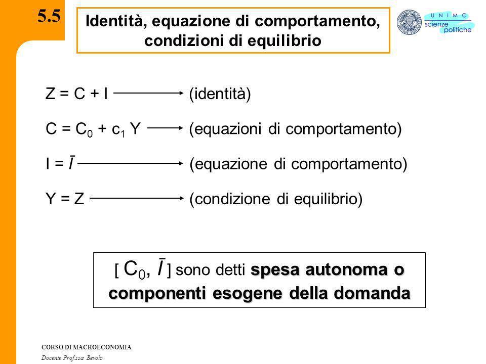 Identità, equazione di comportamento, condizioni di equilibrio