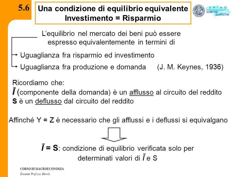 Una condizione di equilibrio equivalente Investimento = Risparmio