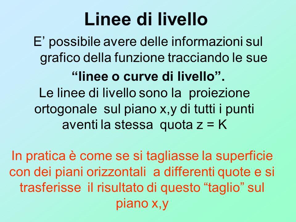 linee o curve di livello .