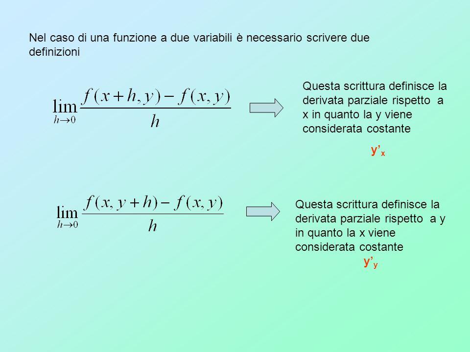 funzioni reali di due variabili reali ppt video online