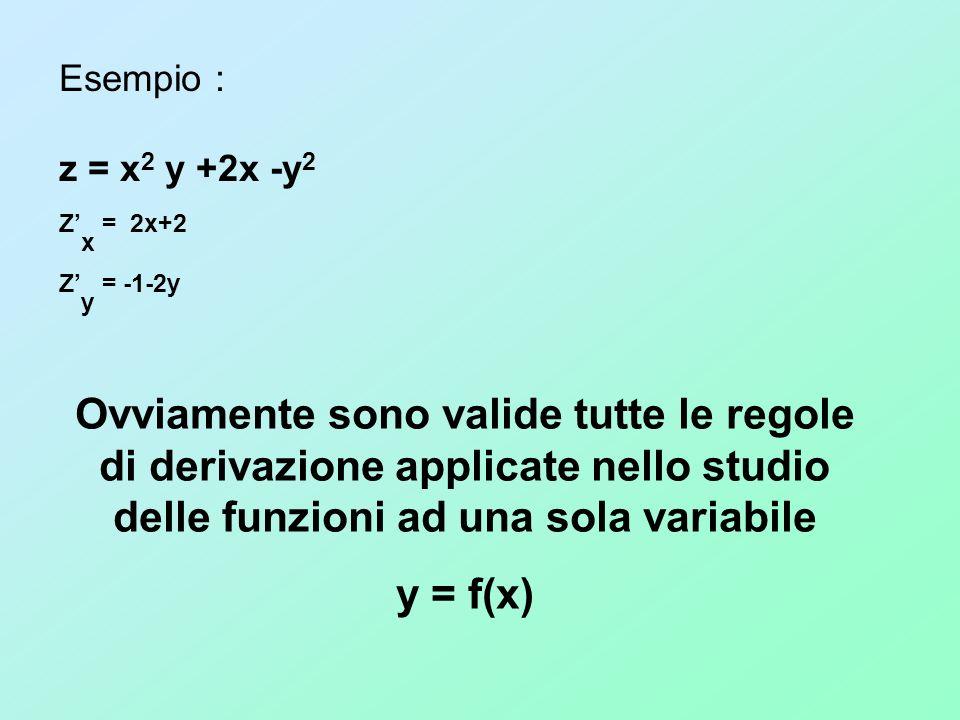 Esempio :z = x2 y +2x -y2. Z'x = 2x+2. Z'y = -1-2y.