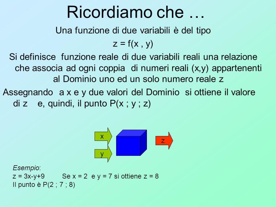 Una funzione di due variabili è del tipo