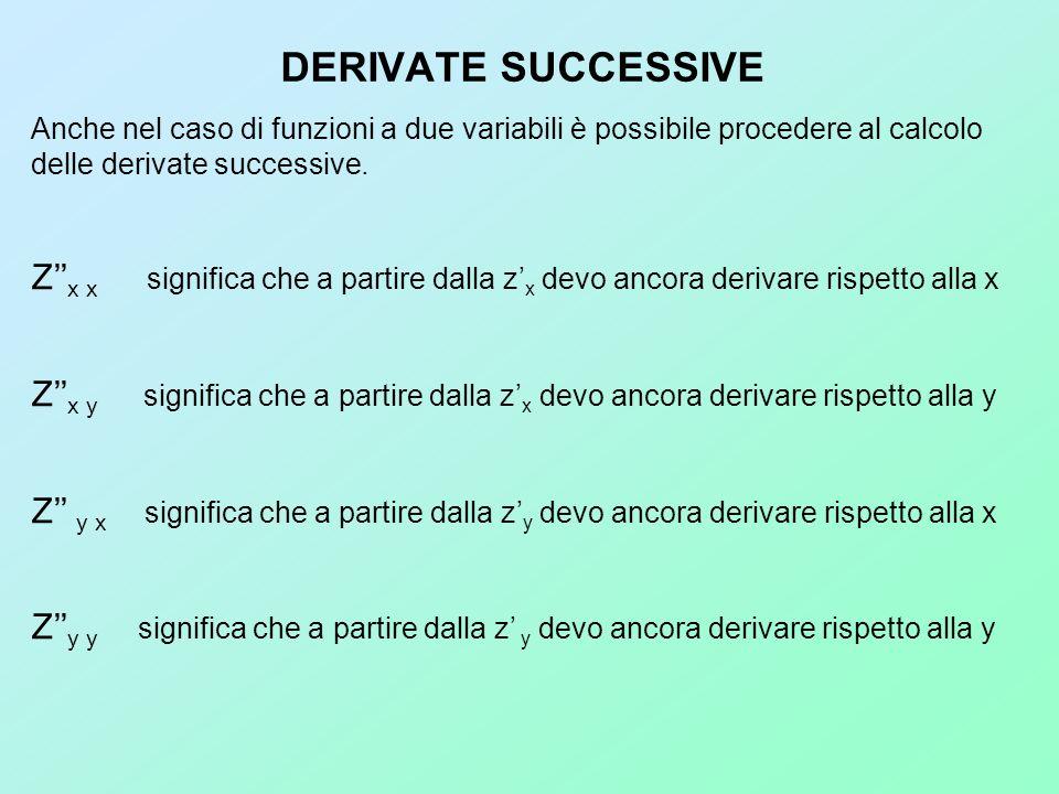 DERIVATE SUCCESSIVEAnche nel caso di funzioni a due variabili è possibile procedere al calcolo delle derivate successive.