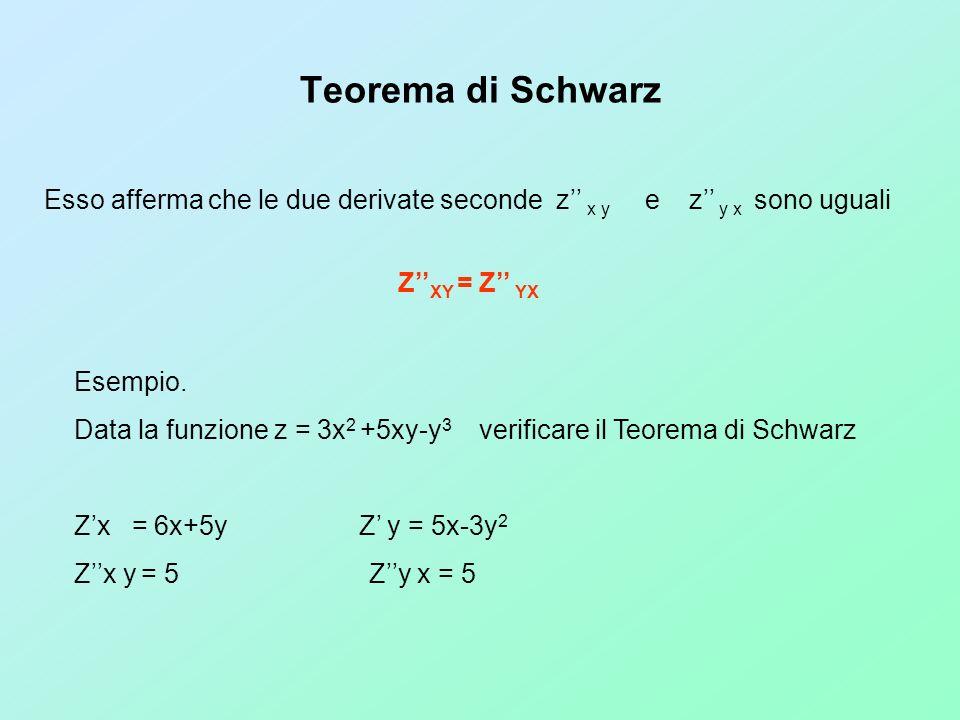 Teorema di SchwarzEsso afferma che le due derivate seconde z'' x y e z'' y x sono uguali. Z''XY = Z'' YX.