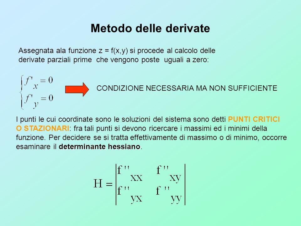 Metodo delle derivateAssegnata ala funzione z = f(x,y) si procede al calcolo delle derivate parziali prime che vengono poste uguali a zero: