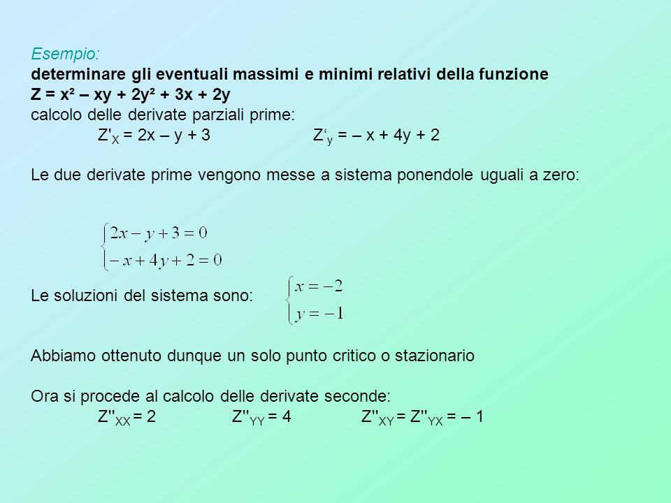 Esempio:determinare gli eventuali massimi e minimi relativi della funzione. Z = x² – xy + 2y² + 3x + 2y.